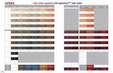 aveda hair color chart hair color wheel aveda hair color system full spectrum hair color chart color charts pinterest aveda hair
