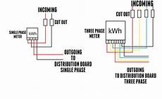 wiring diagram kwh meter prabayar the world through electricity kilo watt hour meter kwh and main service connection