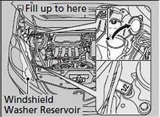 small engine service manuals 2007 honda fit windshield wipe control refilling window washer fluid maintenance under the hood maintenance honda fit 2007