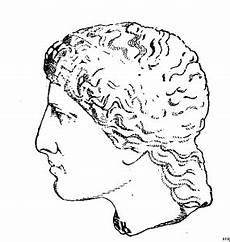 Malvorlage Indianer Kopf Kopf Seitlich Ausmalbild Malvorlage Sonstiges