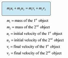 principle of conservation of momentum spm physics form 4 form 5 revision notes