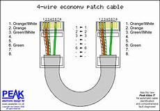 economy patch cable 4 wires in 2019 wiring computer network cable