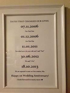 by shelly gray gift ideas diy 15th wedding