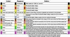 ein hersteller leitfaden f 252 r atx netzteile schritt 2 kabelfarben funktionen im netzteil