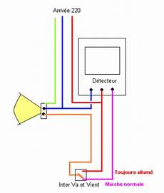 projecteur exterieur avec detecteur de mouvement branchement branchement le radar