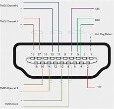 to dvi schematic go to work on a wiring diagram