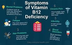 b12 mangel symptome warning signs of a b12 deficiency