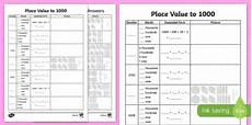 place value worksheets nz 5212 place value to 4 digits worksheet worksheet place value activity 10