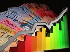nadiafadhilah tulisan 3 perekonomian indonesia
