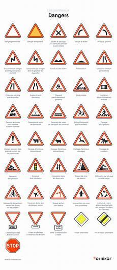 Panneaux De Signalisation Du Code De La Route Ornikar