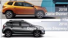 2018 Dacia Duster Vs 2018 Dacia Sandero Stepway Technical