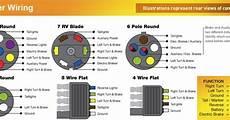 trailer wiring color code diagram north american trailers trailer stuff pinterest