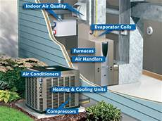 home furnace diagram hvac electro menia viewz heating and cooling systems features