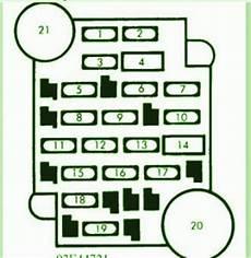 84 caprice fuse diagram 1989 chevrolet caprice fuse box diagram circuit wiring diagrams