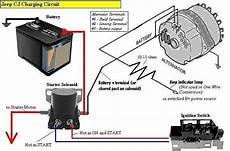alternator diagram for hyster forklift 3 wire alternator wiring diagram garage trailer