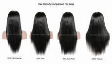 Hair Thick Density
