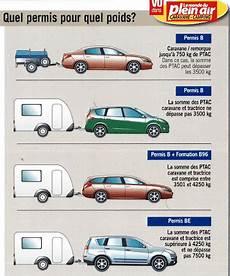 tracter une caravane sans permis e quel permis de conduire vous faut il pour tracter une
