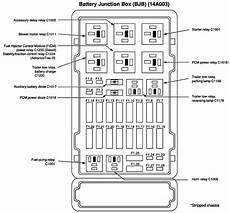 2004 f450 fuse panel diagram ford maverick ignition wiring auto electrical wiring diagram