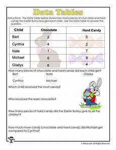 easter candy data table worksheet woo jr kids activities