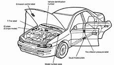 motor repair manual 1998 subaru impreza parking system repair manuals subaru impreza 1993 96 repair manual
