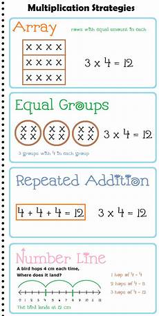 multiplication strategy worksheets grade 3 4815 multiplication strategies anchor chart posters with images math strategies 3rd grade math