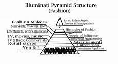 basic illuminati structure mind of the illuminati the the light