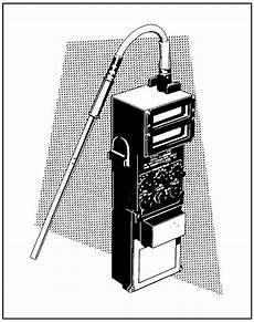 Radio 7 Frequenz - it0510 lesson 2