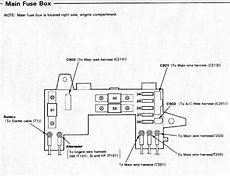 91 honda civic dash fuse box diagram 1991 honda civic fuse box diagram