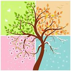 Vier Jahreszeiten Malvorlagen Verse Image Result For Four Seasons Tree Kreat 237 V Hobbi