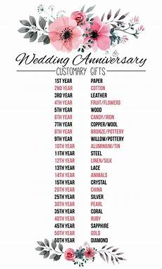 What Are The Wedding Anniversary Gifts By Year why leather for a third wedding anniversary gift ideas