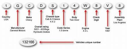 VIN And Chassis Number  NZTA Vehicle Portal