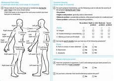 Fibromyalgie Symptome Test - fibromyalgia dementia and cognitive impairment jama