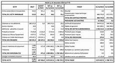 bilan de societe la garantie des d 233 p 244 ts de 100 000 euros comment 231 a marche