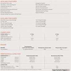 2019 ford ranger dimensions 2019 ford ranger tech specs 2019 ford ranger and raptor