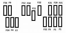 Citroen Berlingo 2008 2011 Fuse Box Diagram