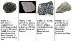 igneous rocks the rock cycle com