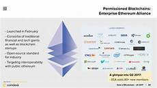enterprise ethereum alliance world s largest open source blockchain initiative feat