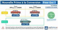 Prime à La Conversion Condition Prime 224 La Conversion 2019 Les Nouveaut 233 S Vpauto