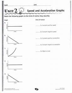 6 velocity and acceleration calculation worksheet answers fabtemplatez
