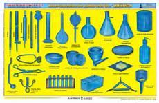 material quimica qu 237 mica educacion