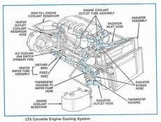 tech info lt5 modifications rebuild tricks 500 hp corvetteforum chevrolet corvette