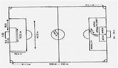 Berbagi Pengetahuan Gambar Lapangan Bola Beserta