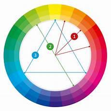 passende farben zu blau kleine farbenlehre teil 3 farben anhand des farbkreises