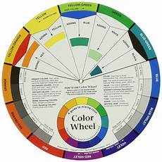 colour wheels the paint spot