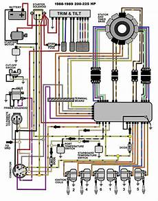 Johnson Outboard Wiring Diagram 50 Hp Pulse Pack johnson outboard motor wiring diagrams impremedia net