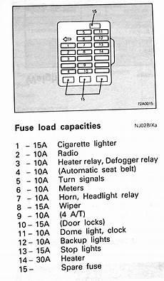 99 mitsubishi eclipse fuse box diagram 1998 mitsubishi eclipse interior fuse box diagram billingsblessingbags org