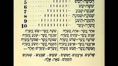 50 learn hebrew alphabet reading lessons for beginners
