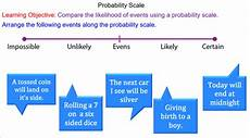 probability scale worksheet with answers 5988 probability scale probability mathematics learning objectives