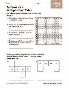 4th grade multiplication patterns worksheets 475 patterns on a multiplication table problem solving worksheet for 4th 5th grade lesson planet