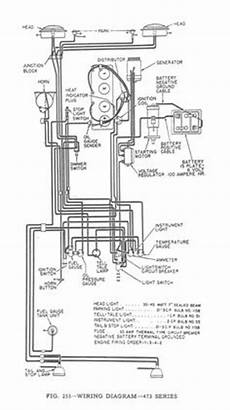 1971 dj5 wire diagram 1971 jeep cj5 wiring diagram help with wiring cj5 1969 jeepforum craft ideas jeep